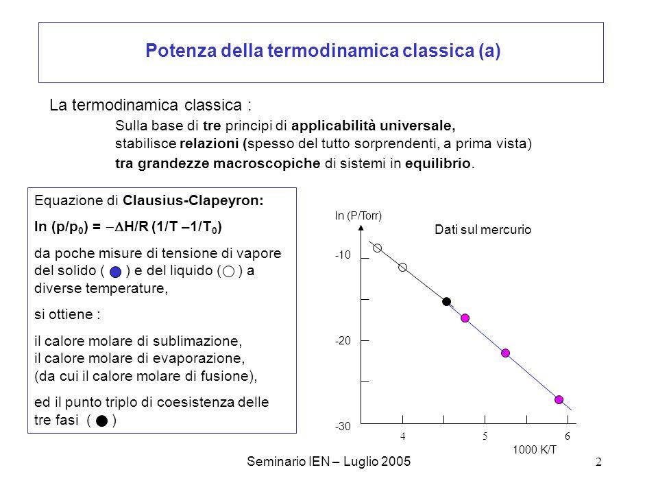 Seminario IEN – Luglio 200513 Calore specifico dei solidi elementari : il modello di Debye Se non si ha un solo tipo di oscillatori, ma se ne hanno 3N, ognuno caratterizzato da una sua frequenza i, lenergia totale sarà data da E(T) = (i=1,3N) (ħ i ) f( i,T) = d g( ) f(,T) [ d g( ) = 3 N ] Il modello di Debye (1911) propone una forma definita per la distribuzione delle frequenze [g( ) 2 ], in base ad alcune ipotesi: a)un continuo isotropo che supporta delle onde elastiche (fononi) u k (r,t) = A k exp [i (k r – k t)] u k (r,t) : spostamento dallequilibrio In r al tempo t A : vettore ampiezza-polarizzazione k : vettore donda (dà direzione e = 2 /  k ) k : frequenza angolare v k : velocità dellonda = k /  k  b) la velocità di propagazione del suono è indipendente dalla frequenza (in un cristallo isotropo ci sono due velocità, trasversale e longitudinale, ma si adotta un valore medio) k  k ; c) il carattere atomico del solido entra solo nel determinare il numero totale di modi possibili.