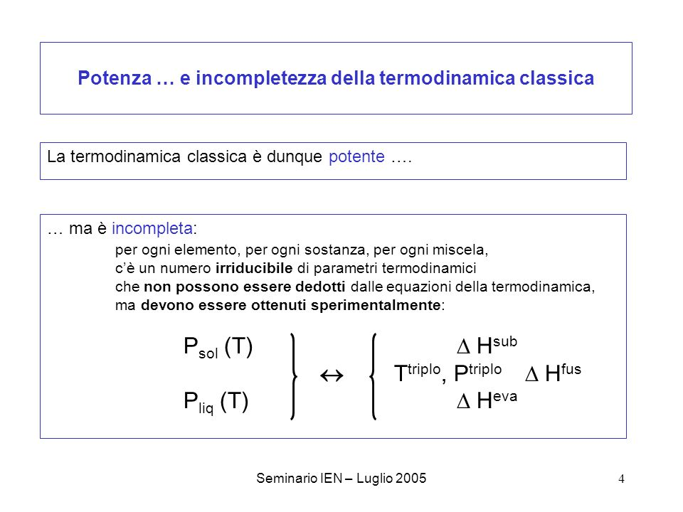 Seminario IEN – Luglio 200525 The electronic structure and properties of periodic systems withCRYSTAL03 by V.