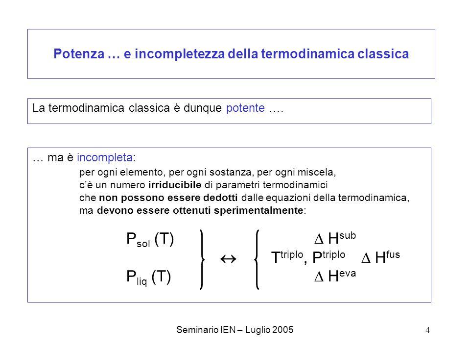 Seminario IEN – Luglio 200515 Limiti della teoria armonica Limiti della teoria armonica (adotta lapprossimazione di Born-Oppenheimer; ignora leccitazione dei modi elettronici; ignora lanarmonicità del potenziale internucleare): a)Lespansione termica è nulla; b)le onde reticolari non interagiscono, e non decadono; c)la conducibilità termica è infinita; d)le costanti elastiche sono indipendenti da P e T.