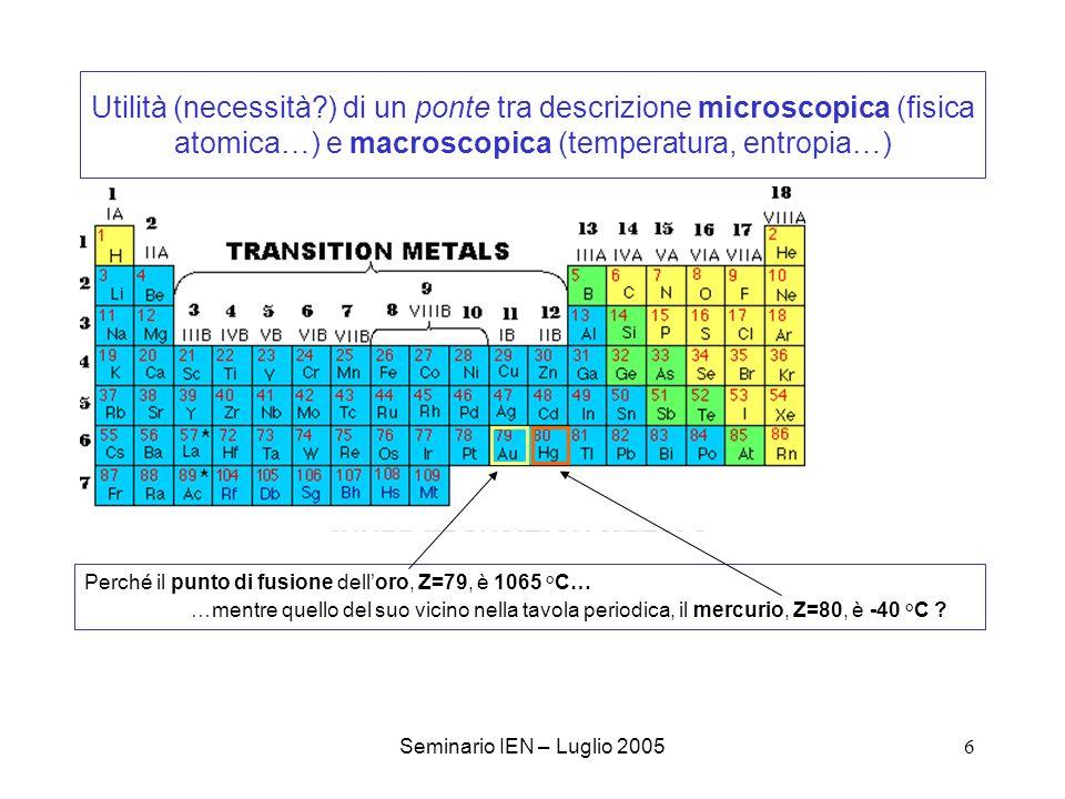 Seminario IEN – Luglio 20057 Termodinamica classica Termodinamica statistica Descrizione macroscopica Descrizione microscopica La relazione di Boltzmann (1875) fornisce uninterpretazione microscopica dellentropia (S), e quindi di tutte le grandezze termodinamiche : S = k B ln (E,V,N) k B = costante di Boltzmann = numero di microstati (k B = R (costante dei gas) / N A (Numero dAvogadro) ) Legge probabilistica di Boltzmann (di più facile applicazione): p i = exp [- i /(k B T)] /Q ; Q = i exp [- i /(k B T)] p i = probabilità di occupazione del singolo microstato i (V,N) = energia del singolo microstato Q(V,N,T) = funzione di partizione canonica Fattore di Boltzmann LUDWIG BOLTZMANN 1844-1906 La termodinamica statistica stabilisce la connessione tra termodinamica classica e descrizione microscopica del sistema, e apre la strada al calcolo ab initio delle proprietà termodinamiche.