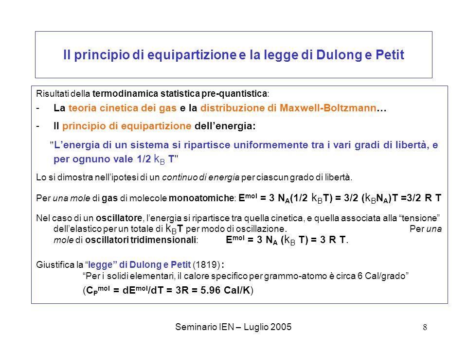 Seminario IEN – Luglio 200519 La chimica quantistica ab initio… e i grandi programmi molecolari LHamiltoniana non relativistica e lequazione di Schroedinger: H = T + V en + V ee + V nn H[R nuc ] m [R nuc ] = E m [R nuc ] m [R nuc ] La chimica quantistica molecolare (Hartree…Fock…Roothan… Boys… Clementi…Pulay…Pople…) Dalle equazioni di campo medio (HF-SCF: ogni elettrone si muove nel campo dei nuclei e nel campo medio degli altri elettroni) … h i = i i … ai più sofisticati trattamenti della correlazione elettronica (tecniche coupled-cluster CC-SDT … con amplissime basi variazionali)… ma il costo cresce esponenzialmente … Importanza dello stato fondamentale : la superficie BO John Pople (1925-2004) J.