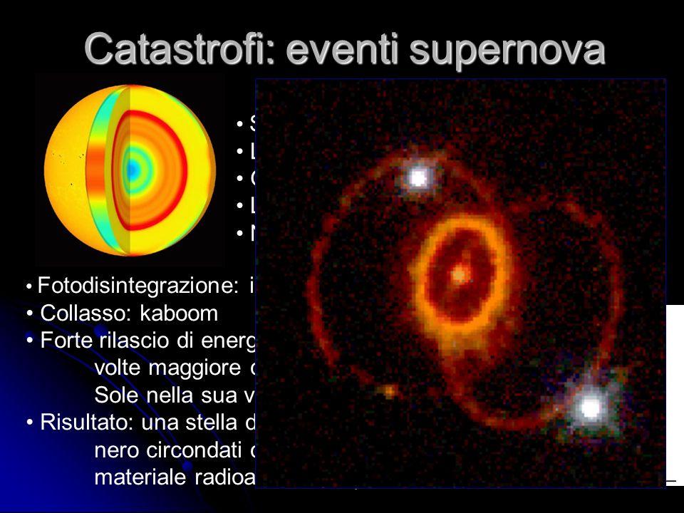 13 Catastrofi: eventi supernova Stelle massive (> 8 masse solari) La fusione nucleare produce lenergia Gravità e pressione si bilanciano La fusione crea una struttura a cipolla Nel nucleo si sintetizza il ferro Fotodisintegrazione: il nucleo si raffredda Collasso: kaboom Forte rilascio di energia: 10 53 ergs, 1000 volte maggiore di quanto emette il Sole nella sua vita intera Risultato: una stella di neutroni o un buco nero circondati da una shell di materiale radioattivo in espansione