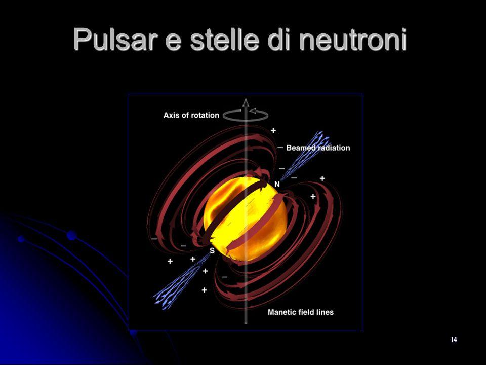 14 Pulsar e stelle di neutroni