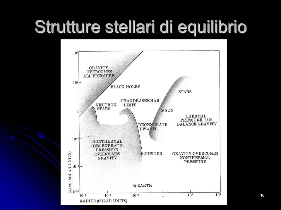16 Strutture stellari di equilibrio