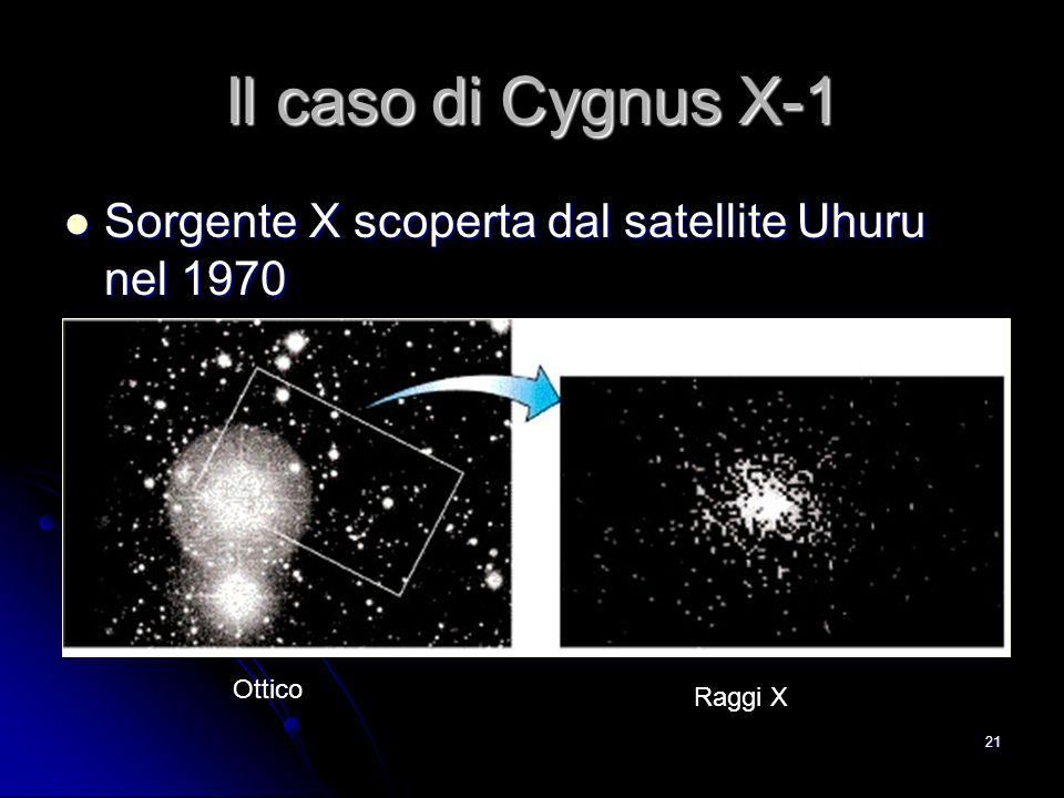 21 Il caso di Cygnus X-1 Ottico Raggi X Sorgente X scoperta dal satellite Uhuru nel 1970 Sorgente X scoperta dal satellite Uhuru nel 1970