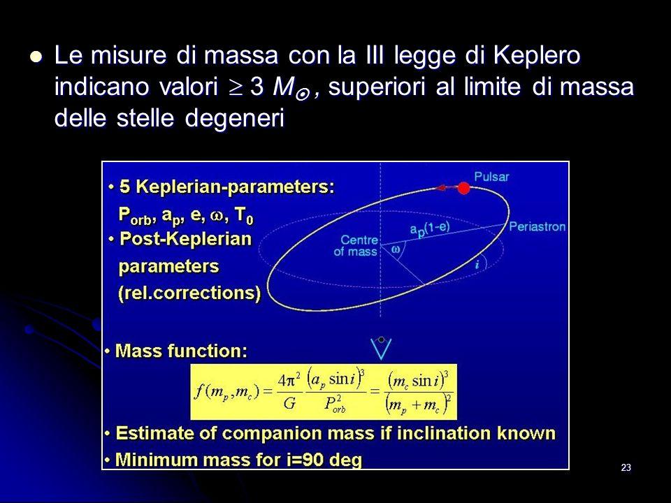 23 Le misure di massa con la III legge di Keplero indicano valori 3 M, superiori al limite di massa delle stelle degeneri Le misure di massa con la III legge di Keplero indicano valori 3 M, superiori al limite di massa delle stelle degeneri