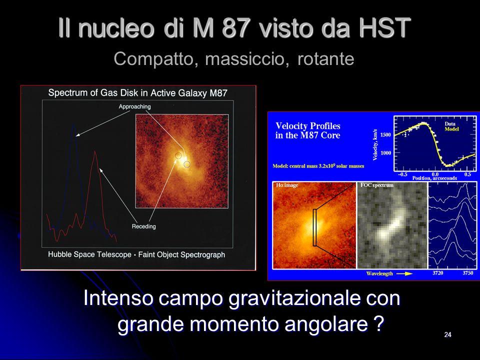 24 Il nucleo di M 87 visto da HST Compatto, massiccio, rotante Intenso campo gravitazionale con grande momento angolare ?