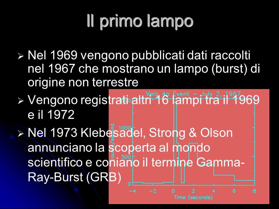 29 Il primo lampo Nel 1969 vengono pubblicati dati raccolti nel 1967 che mostrano un lampo (burst) di origine non terrestre Vengono registrati altri 16 lampi tra il 1969 e il 1972 Nel 1973 Klebesadel, Strong & Olson annunciano la scoperta al mondo scientifico e coniano il termine Gamma- Ray-Burst (GRB)