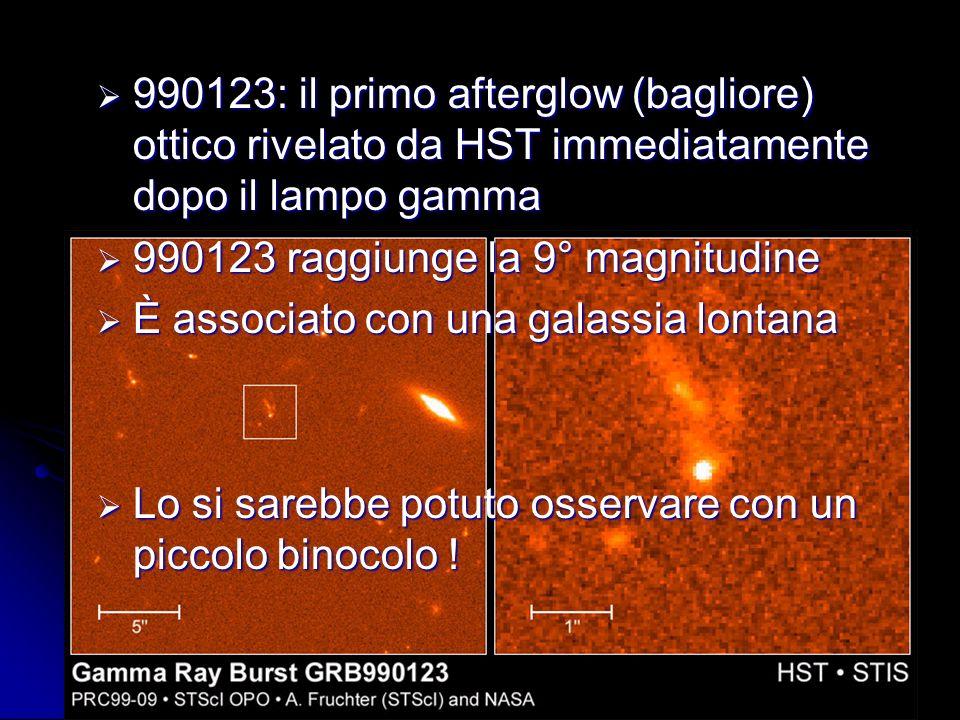 43 990123: il primo afterglow (bagliore) ottico rivelato da HST immediatamente dopo il lampo gamma 990123: il primo afterglow (bagliore) ottico rivelato da HST immediatamente dopo il lampo gamma 990123 raggiunge la 9° magnitudine 990123 raggiunge la 9° magnitudine È associato con una galassia lontana È associato con una galassia lontana Lo si sarebbe potuto osservare con un piccolo binocolo .