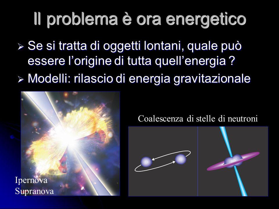 44 Ipernova Supranova Coalescenza di stelle di neutroni Il problema è ora energetico Se si tratta di oggetti lontani, quale può essere lorigine di tutta quellenergia .