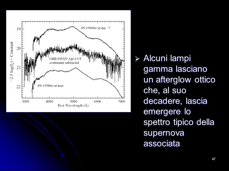 47 Alcuni lampi gamma lasciano un afterglow ottico che, al suo decadere, lascia emergere lo spettro tipico della supernova associata Alcuni lampi gamma lasciano un afterglow ottico che, al suo decadere, lascia emergere lo spettro tipico della supernova associata