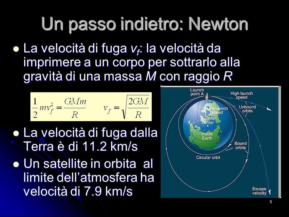 5 Un passo indietro: Newton La velocità di fuga v f : la velocità da imprimere a un corpo per sottrarlo alla gravità di una massa M con raggio R La velocità di fuga v f : la velocità da imprimere a un corpo per sottrarlo alla gravità di una massa M con raggio R La velocità di fuga dalla Terra è di 11.2 km/s La velocità di fuga dalla Terra è di 11.2 km/s Un satellite in orbita al limite dellatmosfera ha velocità di 7.9 km/s Un satellite in orbita al limite dellatmosfera ha velocità di 7.9 km/s
