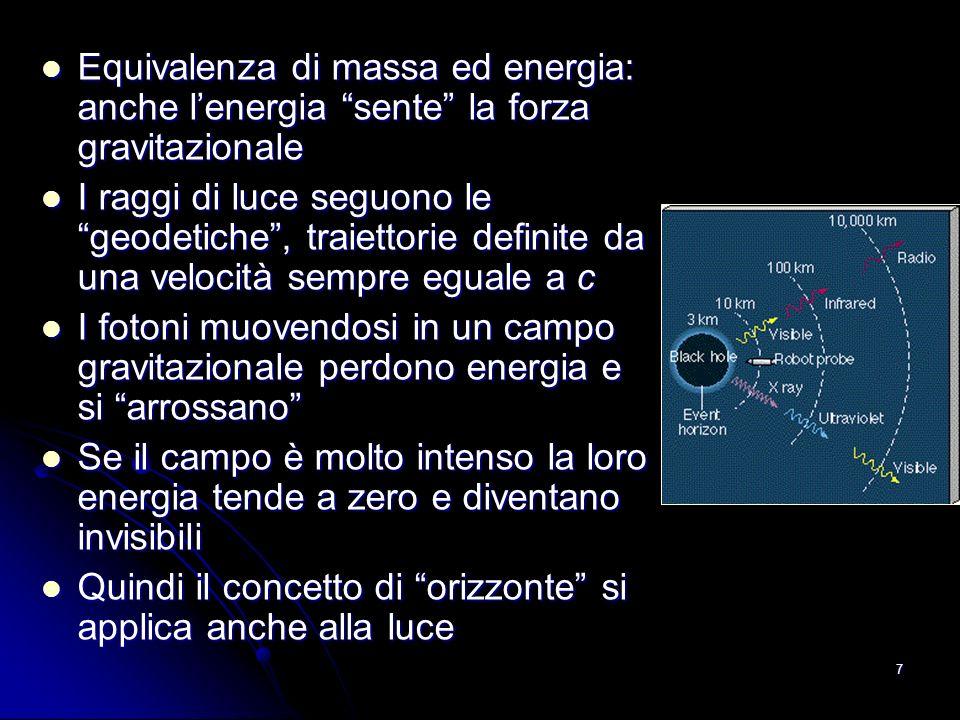 7 Equivalenza di massa ed energia: anche lenergia sente la forza gravitazionale Equivalenza di massa ed energia: anche lenergia sente la forza gravitazionale I raggi di luce seguono le geodetiche, traiettorie definite da una velocità sempre eguale a c I raggi di luce seguono le geodetiche, traiettorie definite da una velocità sempre eguale a c I fotoni muovendosi in un campo gravitazionale perdono energia e si arrossano I fotoni muovendosi in un campo gravitazionale perdono energia e si arrossano Se il campo è molto intenso la loro energia tende a zero e diventano invisibili Se il campo è molto intenso la loro energia tende a zero e diventano invisibili Quindi il concetto di orizzonte si applica anche alla luce Quindi il concetto di orizzonte si applica anche alla luce