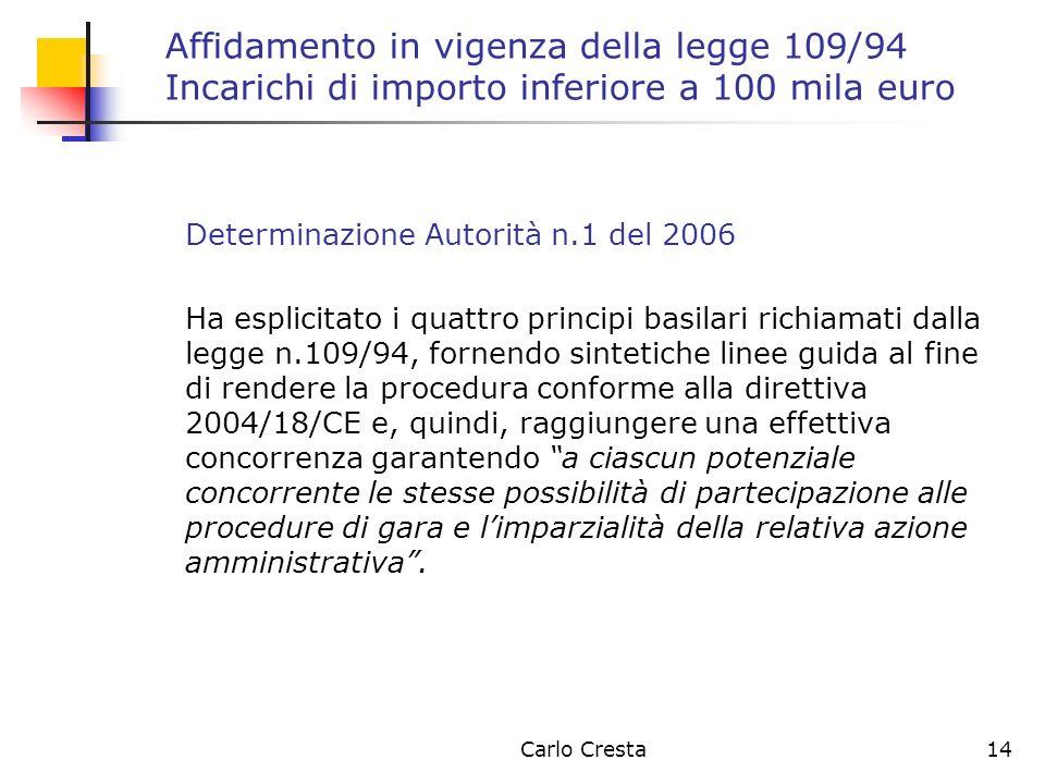 Carlo Cresta14 Affidamento in vigenza della legge 109/94 Incarichi di importo inferiore a 100 mila euro Determinazione Autorità n.1 del 2006 Ha esplic