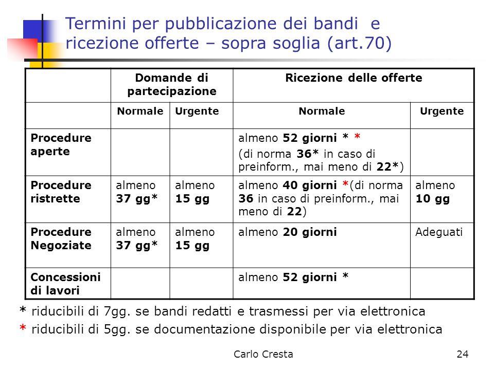 Carlo Cresta24 Domande di partecipazione Ricezione delle offerte NormaleUrgenteNormaleUrgente Procedure aperte almeno 52 giorni * * (di norma 36* in c