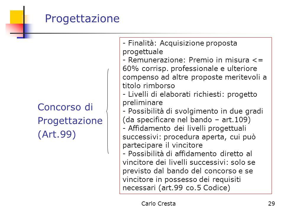 Carlo Cresta29 Progettazione Concorso di Progettazione (Art.99) - Finalità: Acquisizione proposta progettuale - Remunerazione: Premio in misura <= 60%