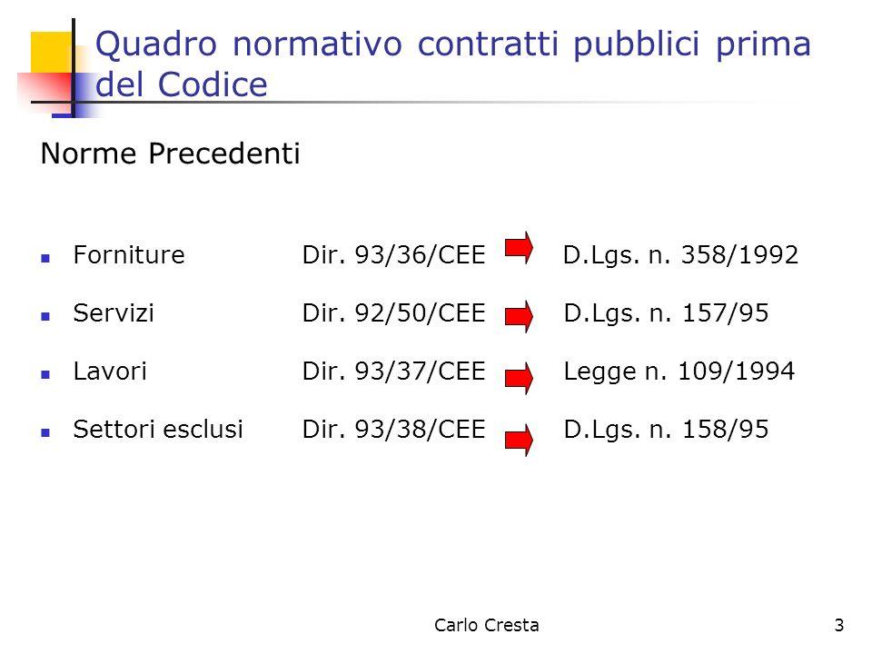 Carlo Cresta3 Quadro normativo contratti pubblici prima del Codice Norme Precedenti FornitureDir. 93/36/CEE D.Lgs. n. 358/1992 ServiziDir. 92/50/CEE D