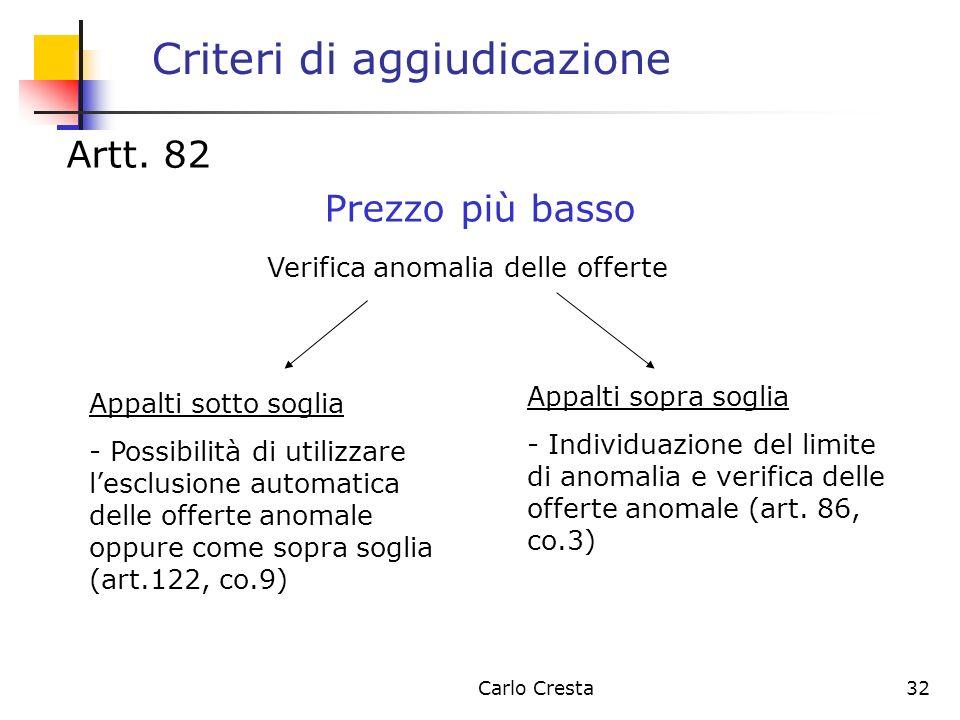Carlo Cresta32 Criteri di aggiudicazione Artt. 82 Prezzo più basso Appalti sotto soglia - Possibilità di utilizzare lesclusione automatica delle offer
