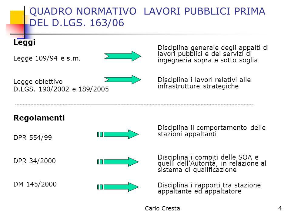 Carlo Cresta4 QUADRO NORMATIVO LAVORI PUBBLICI PRIMA DEL D.LGS. 163/06 Leggi Legge 109/94 e s.m. Legge obiettivo D.LGS. 190/2002 e 189/2005 Regolament