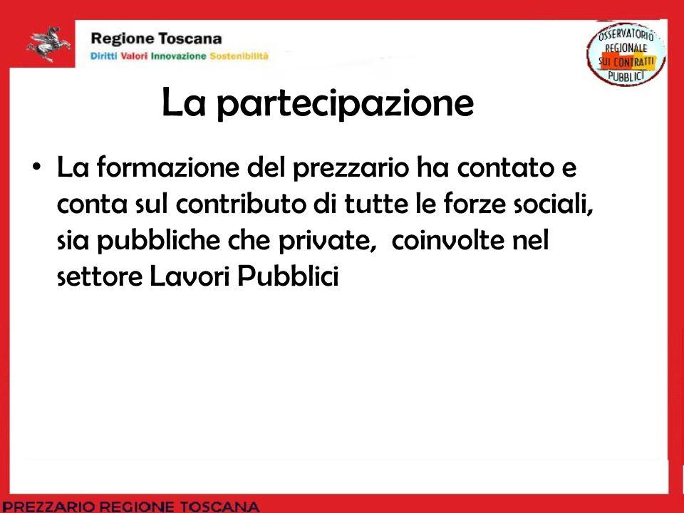 La partecipazione La formazione del prezzario ha contato e conta sul contributo di tutte le forze sociali, sia pubbliche che private, coinvolte nel se