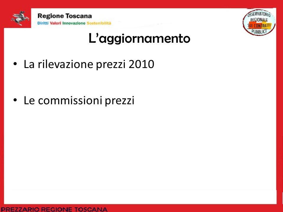 Laggiornamento La rilevazione prezzi 2010 Le commissioni prezzi