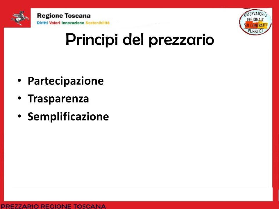 Principi del prezzario Partecipazione Trasparenza Semplificazione