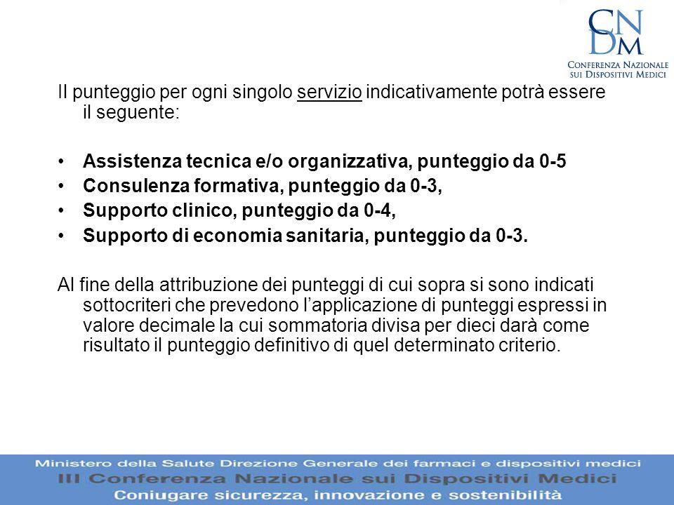 Il punteggio per ogni singolo servizio indicativamente potrà essere il seguente: Assistenza tecnica e/o organizzativa, punteggio da 0-5 Consulenza for