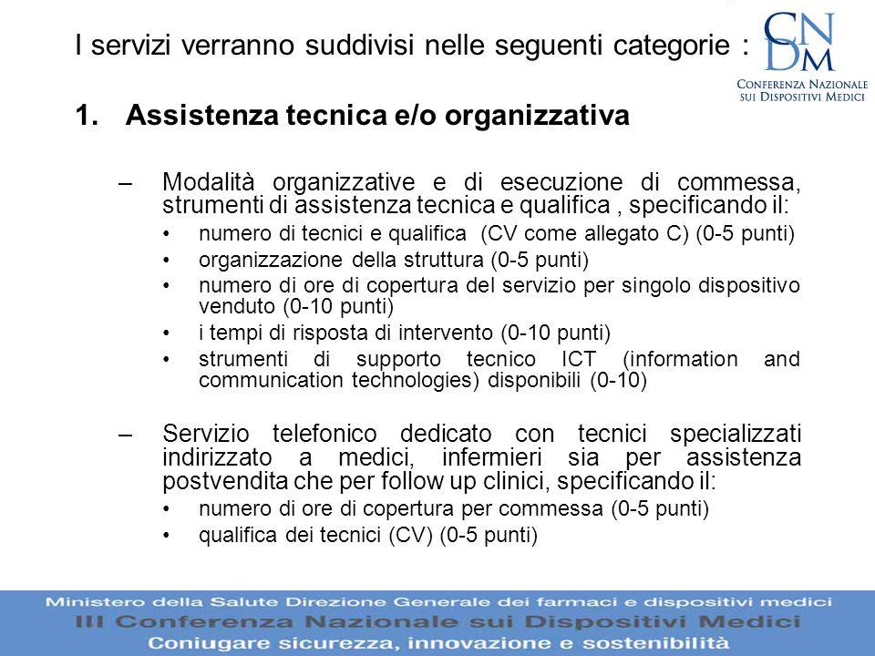 I servizi verranno suddivisi nelle seguenti categorie : 1.Assistenza tecnica e/o organizzativa –Modalità organizzative e di esecuzione di commessa, st