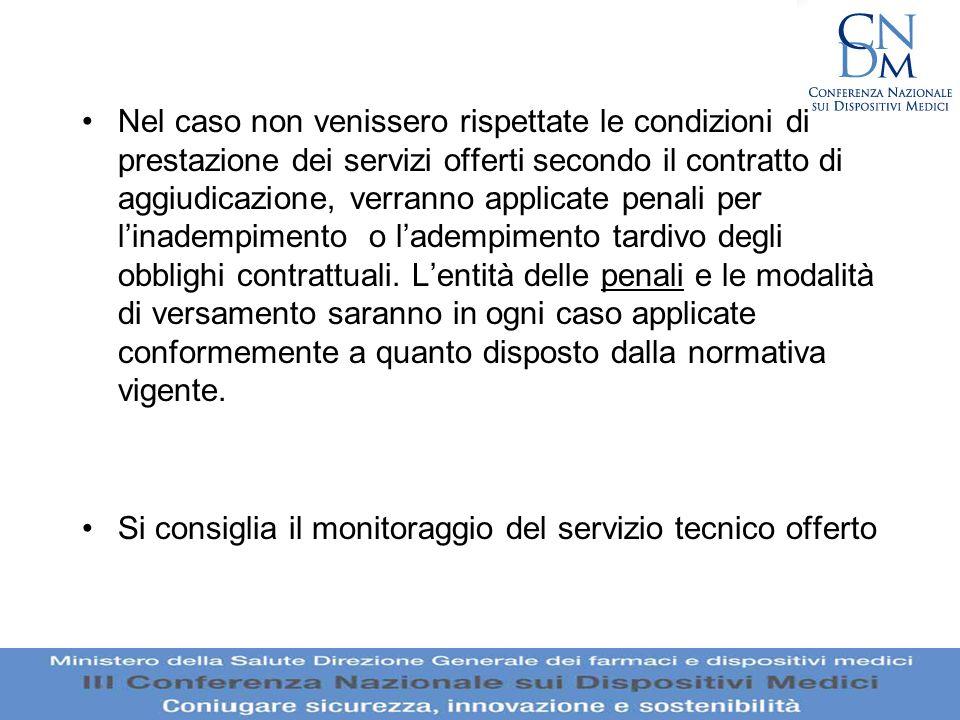 Nel caso non venissero rispettate le condizioni di prestazione dei servizi offerti secondo il contratto di aggiudicazione, verranno applicate penali p