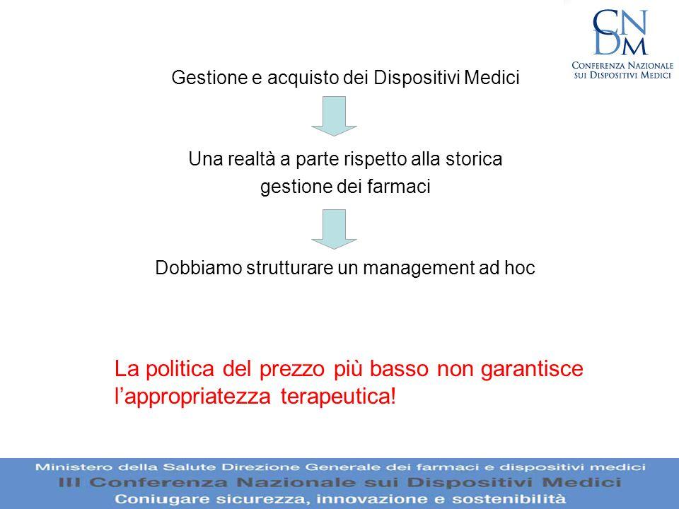 Gestione e acquisto dei Dispositivi Medici Una realtà a parte rispetto alla storica gestione dei farmaci Dobbiamo strutturare un management ad hoc La
