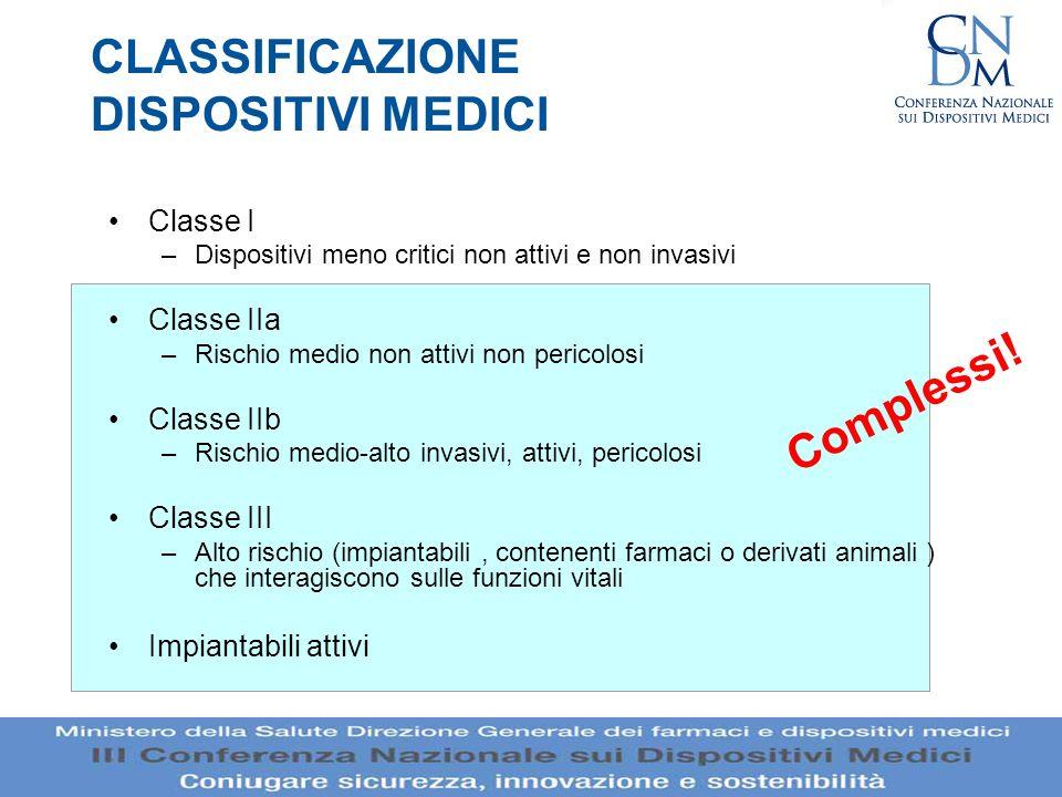 CLASSIFICAZIONE DISPOSITIVI MEDICI Classe I –Dispositivi meno critici non attivi e non invasivi Classe IIa –Rischio medio non attivi non pericolosi Cl