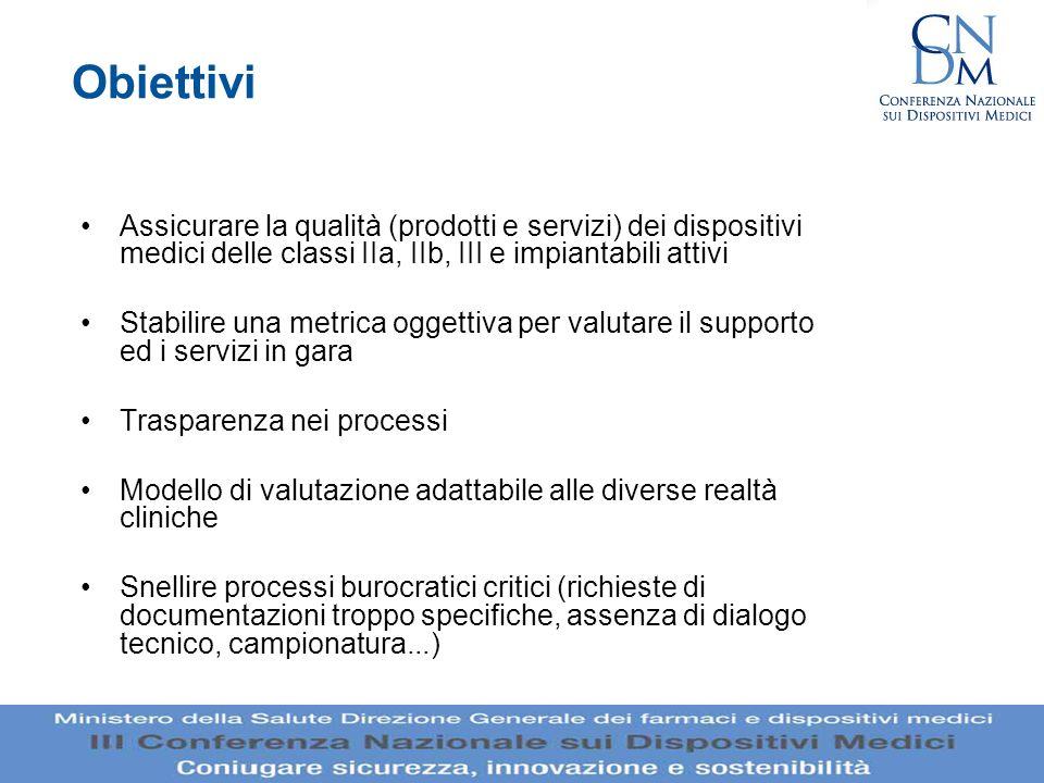 Obiettivi Assicurare la qualità (prodotti e servizi) dei dispositivi medici delle classi IIa, IIb, III e impiantabili attivi Stabilire una metrica ogg
