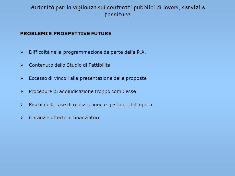 Autorità per la vigilanza sui contratti pubblici di lavori, servizi e forniture PROBLEMI E PROSPETTIVE FUTURE Difficoltà nella programmazione da parte