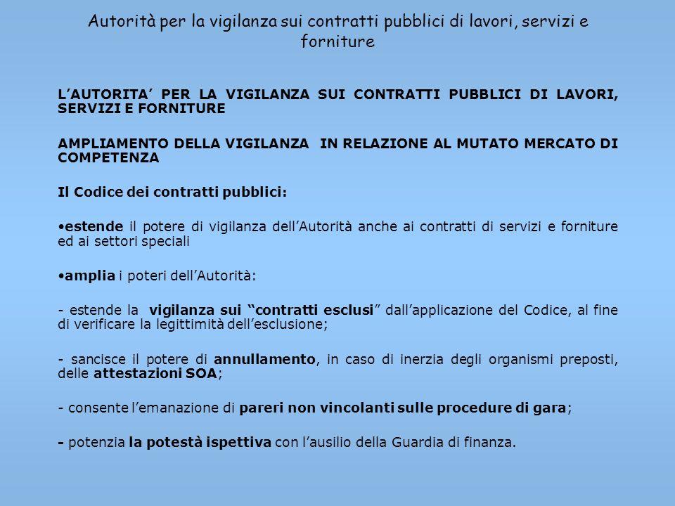 Autorità per la vigilanza sui contratti pubblici di lavori, servizi e forniture LAUTORITA PER LA VIGILANZA SUI CONTRATTI PUBBLICI DI LAVORI, SERVIZI E