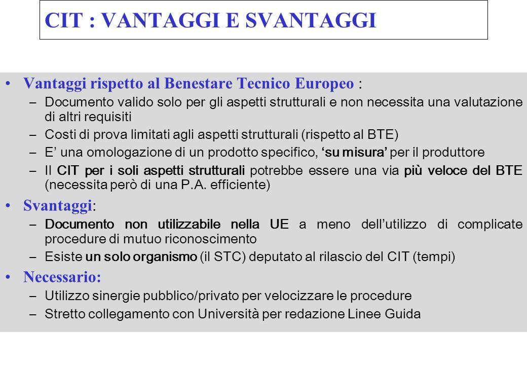 CIT : VANTAGGI E SVANTAGGI Vantaggi rispetto al Benestare Tecnico Europeo : –Documento valido solo per gli aspetti strutturali e non necessita una val