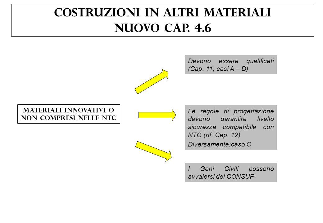COSTRUZIONI IN ALTRI MATERIALI NUOVO CAP. 4.6 MATERIALI INNOVATIVI O NON COMPRESI NELLE NTC Devono essere qualificati (Cap. 11, casi A – D) Le regole