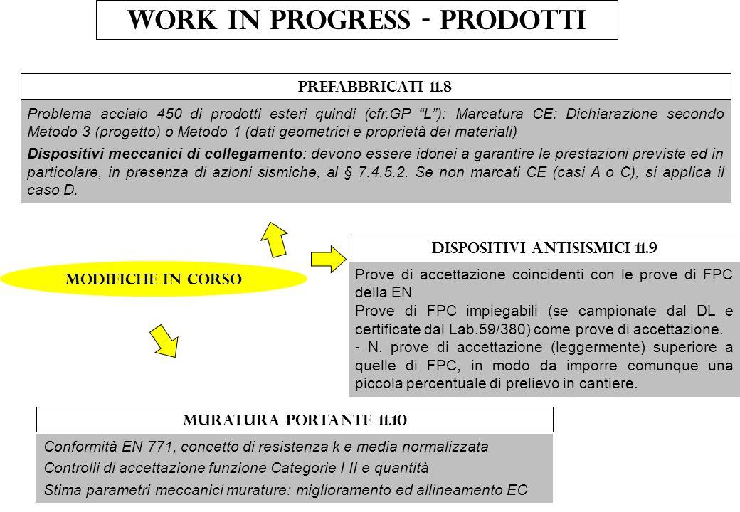 Work in progress - prodotti Modifiche in corso Prefabbricati 11.8 Problema acciaio 450 di prodotti esteri quindi (cfr.GP L): Marcatura CE: Dichiarazio