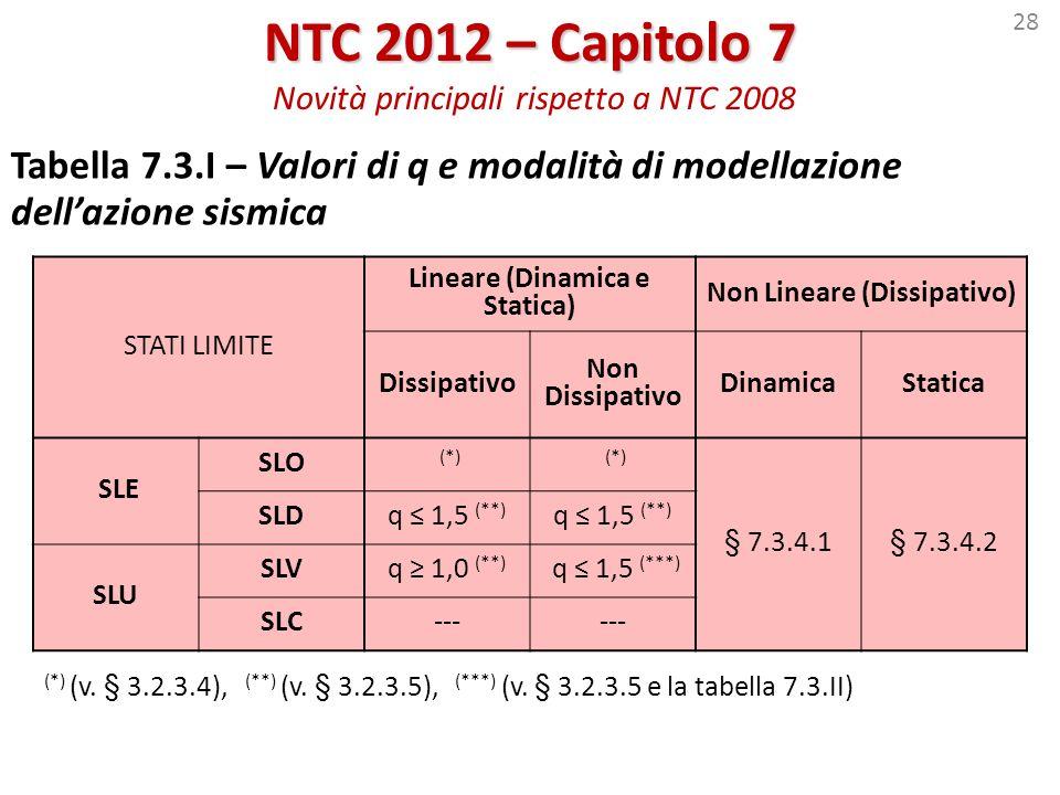 28 NTC 2012 – Capitolo 7 NTC 2012 – Capitolo 7 Novità principali rispetto a NTC 2008 Tabella 7.3.I – Valori di q e modalità di modellazione dellazione