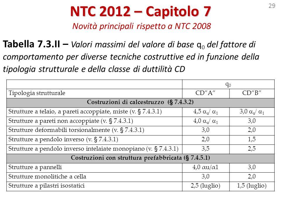 29 NTC 2012 – Capitolo 7 NTC 2012 – Capitolo 7 Novità principali rispetto a NTC 2008 Tabella 7.3.II – Valori massimi del valore di base q 0 del fattor
