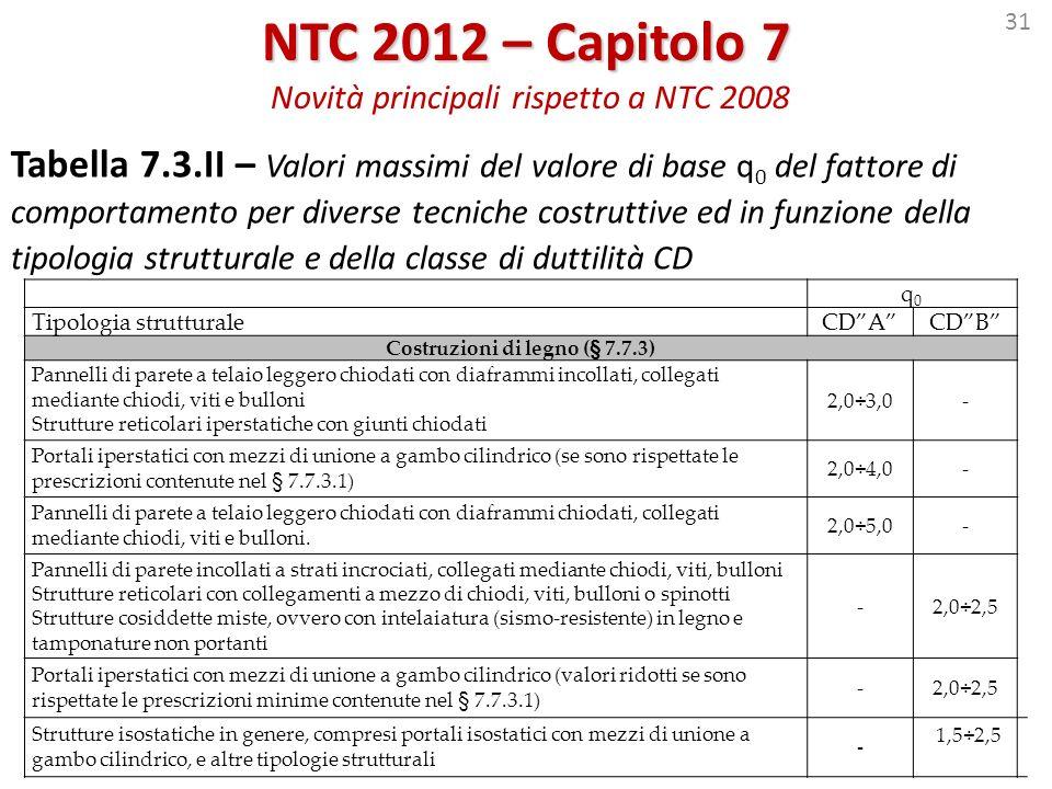 31 NTC 2012 – Capitolo 7 NTC 2012 – Capitolo 7 Novità principali rispetto a NTC 2008 Tabella 7.3.II – Valori massimi del valore di base q 0 del fattor
