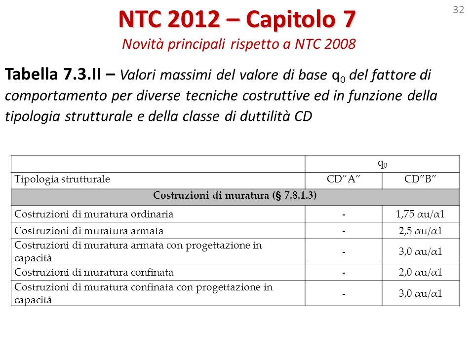 32 NTC 2012 – Capitolo 7 NTC 2012 – Capitolo 7 Novità principali rispetto a NTC 2008 Tabella 7.3.II – Valori massimi del valore di base q 0 del fattor