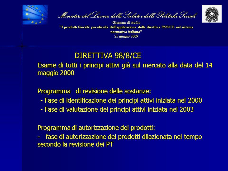 DIRETTIVA 98/8/CE Esame di tutti i principi attivi già sul mercato alla data del 14 maggio 2000 Programma di revisione delle sostanze: - Fase di ident