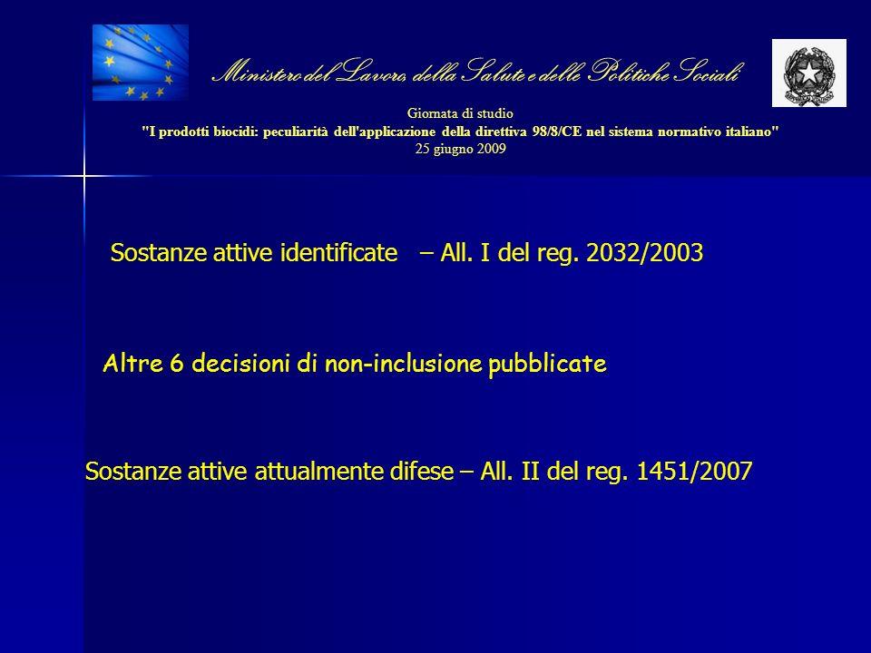 Sostanze attive identificate – All. I del reg. 2032/2003 Altre 6 decisioni di non-inclusione pubblicate Sostanze attive attualmente difese – All. II d