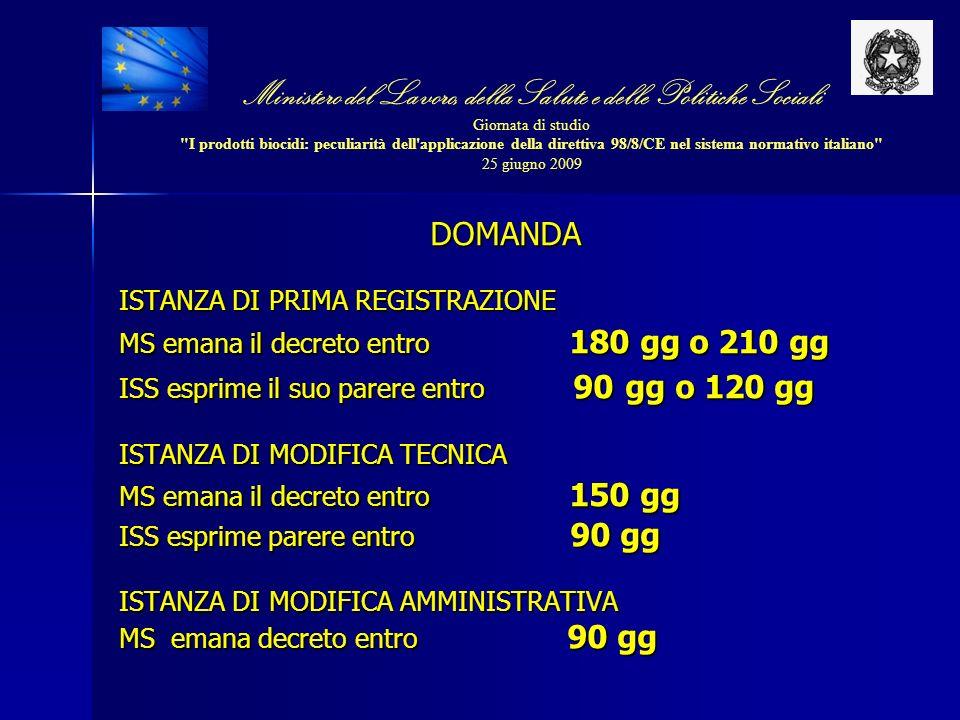 PRIME ISTANZE MODIFICHE AMMINISTRATIVE MODIFICHE TECNICHE CERTIFICATI DI LIBERA VENDITA Ministero del Lavoro, della Salute e delle Politiche Sociali Giornata di studio I prodotti biocidi: peculiarità dell applicazione della direttiva 98/8/CE nel sistema normativo italiano 25 giugno 2009
