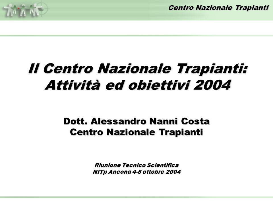 Centro Nazionale Trapianti Liste di Attesa al 31 Agosto 2004 ItaliaItalia FONTE DATI: Dati SIT * dati preliminari al 31 agosto 2004