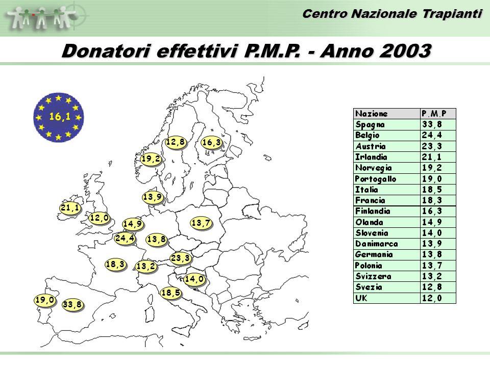 Centro Nazionale Trapianti Andamento trimestrale delle segnalazioni ItaliaItalia 200220032004 * * Proiezioni trimestre al 15 settembre 2004