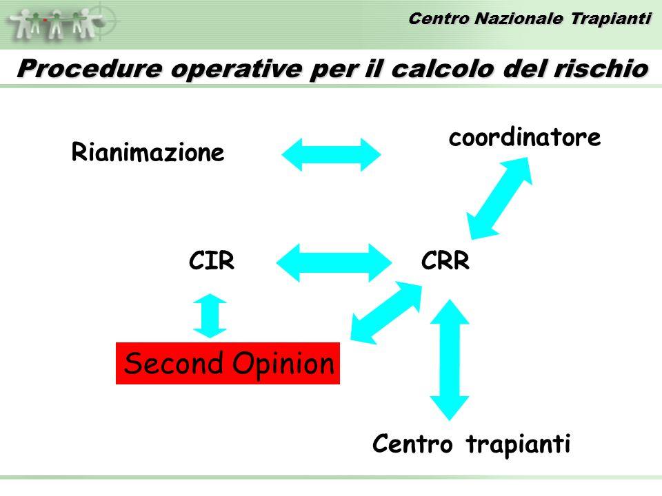 Centro Nazionale Trapianti Rianimazione coordinatore CRRCIR Centro trapianti Second Opinion Procedure operative per il calcolo del rischio