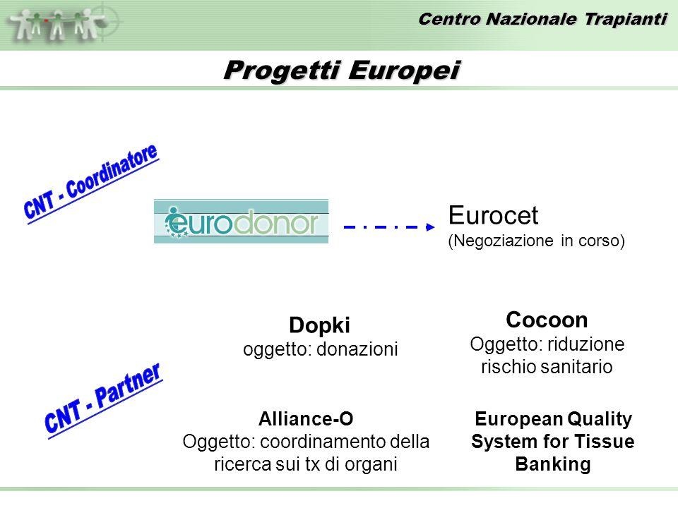 Centro Nazionale Trapianti Cocoon Oggetto: riduzione rischio sanitario European Quality System for Tissue Banking Dopki oggetto: donazioni Alliance-O Oggetto: coordinamento della ricerca sui tx di organi Eurocet (Negoziazione in corso) Progetti Europei