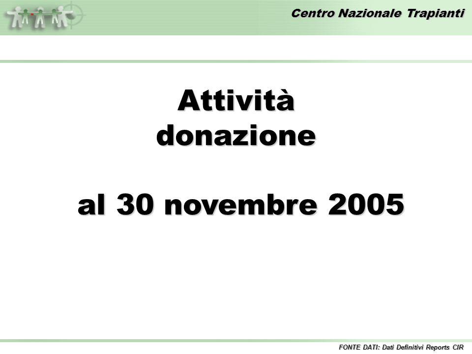 Centro Nazionale Trapianti Attivitàdonazione al 30 novembre 2005 al 30 novembre 2005 FONTE DATI: Dati Definitivi Reports CIR