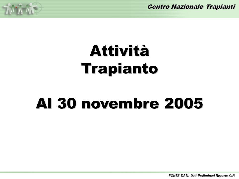 Centro Nazionale Trapianti AttivitàTrapianto Al 30 novembre 2005 FONTE DATI: Dati Preliminari Reports CIR
